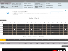 Screenshot der Domain all-guitar-chords.com