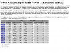 Screenshot der Domain ladys-of-trollsbane.de